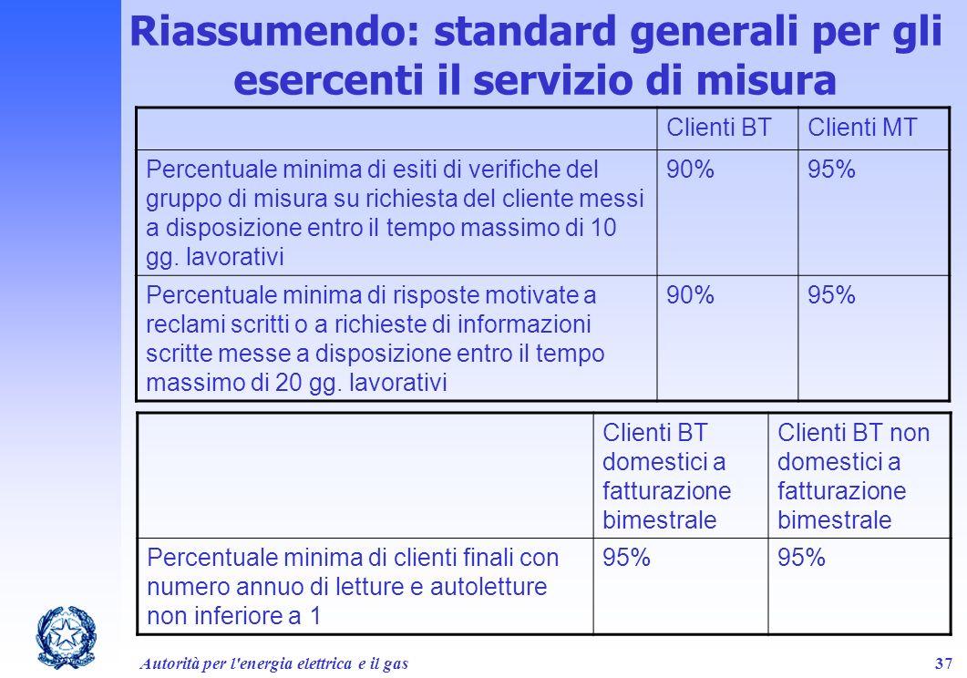 Riassumendo: standard generali per gli esercenti il servizio di misura