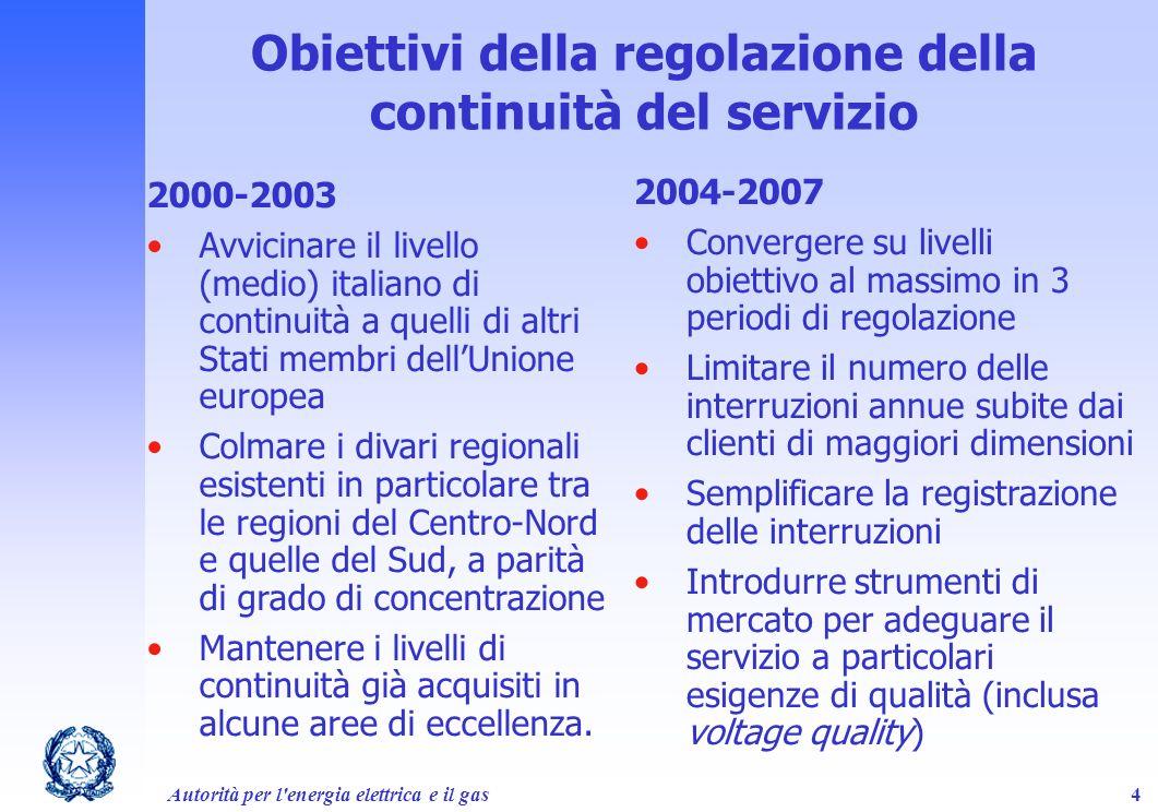 Obiettivi della regolazione della continuità del servizio