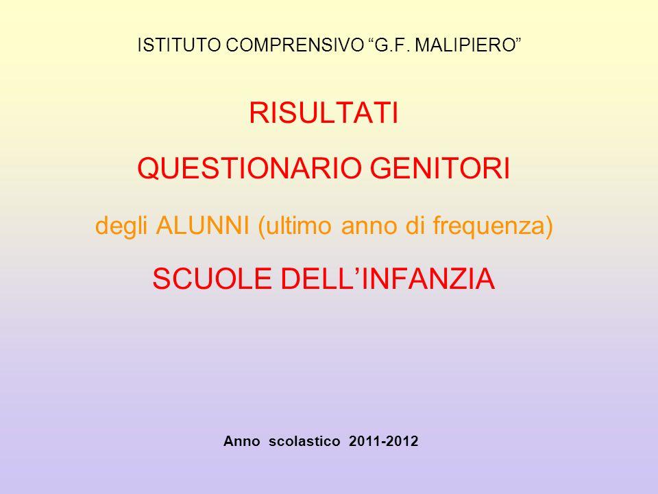 ISTITUTO COMPRENSIVO G.F. MALIPIERO
