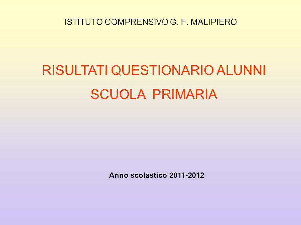 ISTITUTO COMPRENSIVO G. F. MALIPIERO
