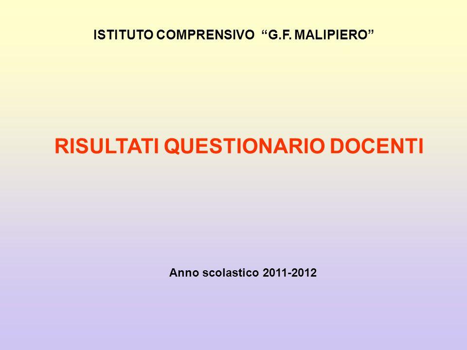 ISTITUTO COMPRENSIVO G.F. MALIPIERO RISULTATI QUESTIONARIO DOCENTI