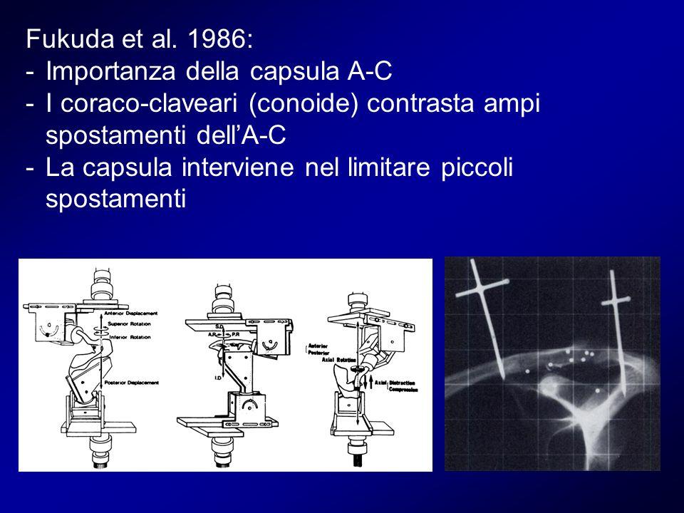 Fukuda et al. 1986: Importanza della capsula A-C. I coraco-claveari (conoide) contrasta ampi spostamenti dell'A-C.