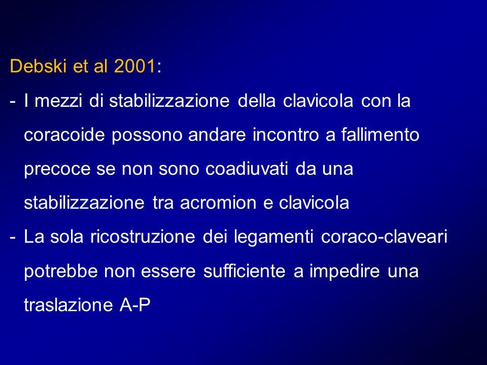 Debski et al 2001: