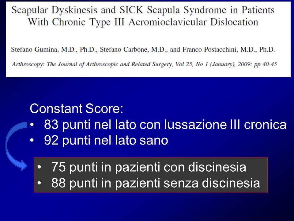 Constant Score: 83 punti nel lato con lussazione III cronica. 92 punti nel lato sano. 75 punti in pazienti con discinesia.
