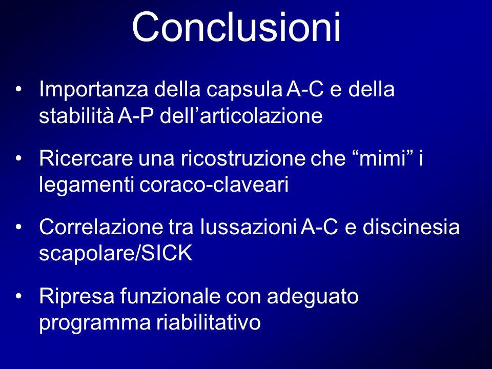 Conclusioni Importanza della capsula A-C e della stabilità A-P dell'articolazione.