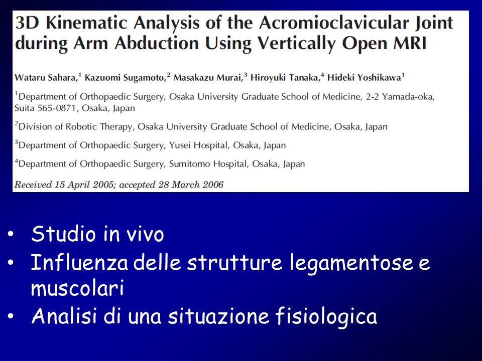 Studio in vivoInfluenza delle strutture legamentose e muscolari.