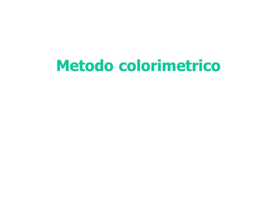 Metodo colorimetrico