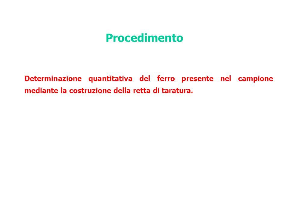 Procedimento Determinazione quantitativa del ferro presente nel campione mediante la costruzione della retta di taratura.