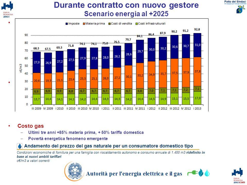 Durante contratto con nuovo gestore Scenario energia al +2025