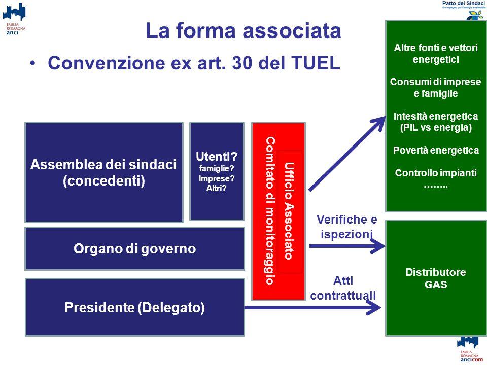 La forma associata Convenzione ex art. 30 del TUEL