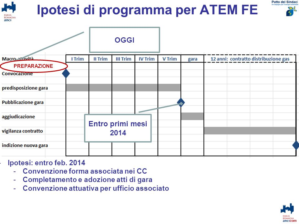 Ipotesi di programma per ATEM FE