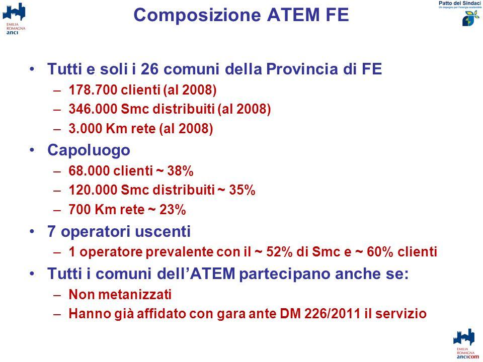 Composizione ATEM FE Tutti e soli i 26 comuni della Provincia di FE