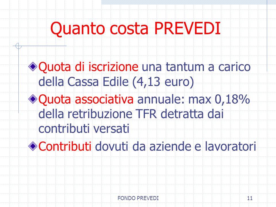 Quanto costa PREVEDI Quota di iscrizione una tantum a carico della Cassa Edile (4,13 euro)