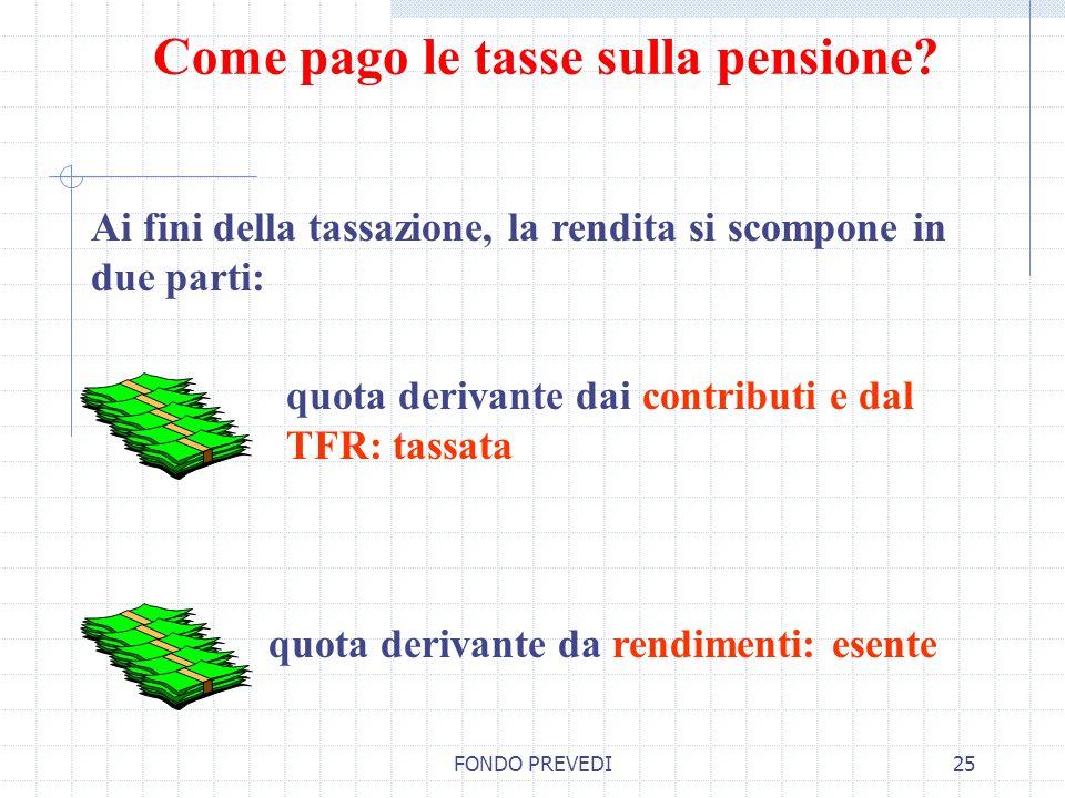 Come pago le tasse sulla pensione