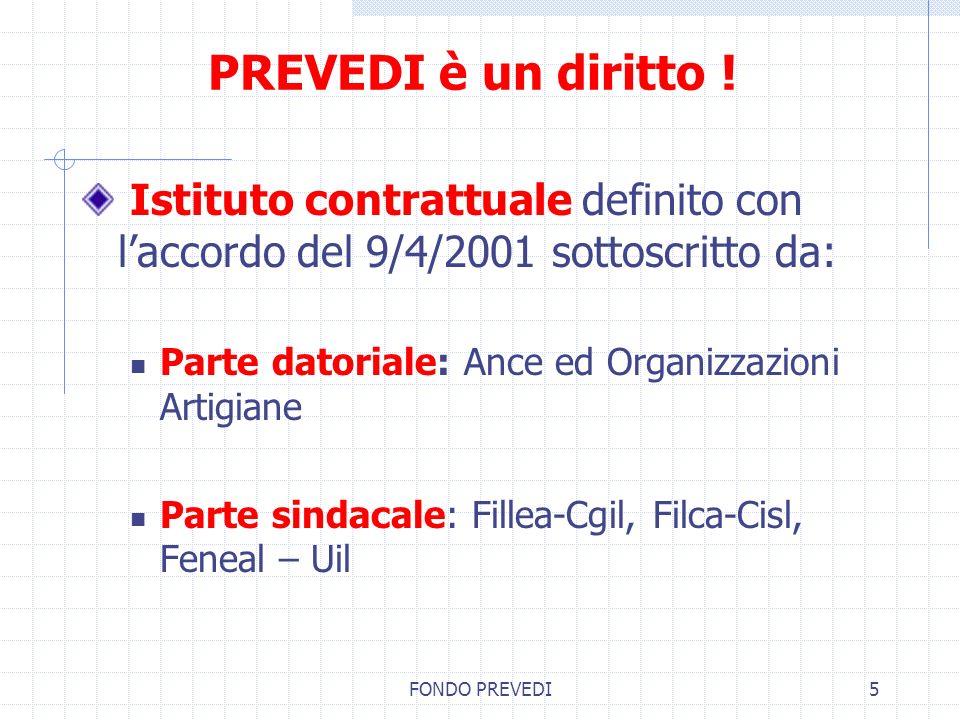 PREVEDI è un diritto ! Istituto contrattuale definito con l'accordo del 9/4/2001 sottoscritto da: Parte datoriale: Ance ed Organizzazioni Artigiane.