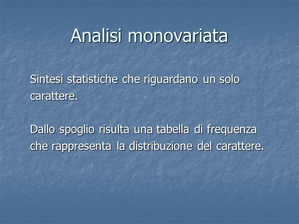 Analisi monovariata Sintesi statistiche che riguardano un solo