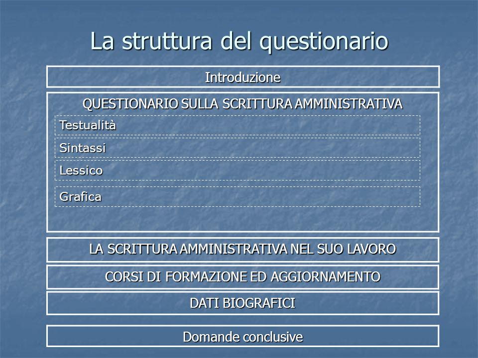 La struttura del questionario