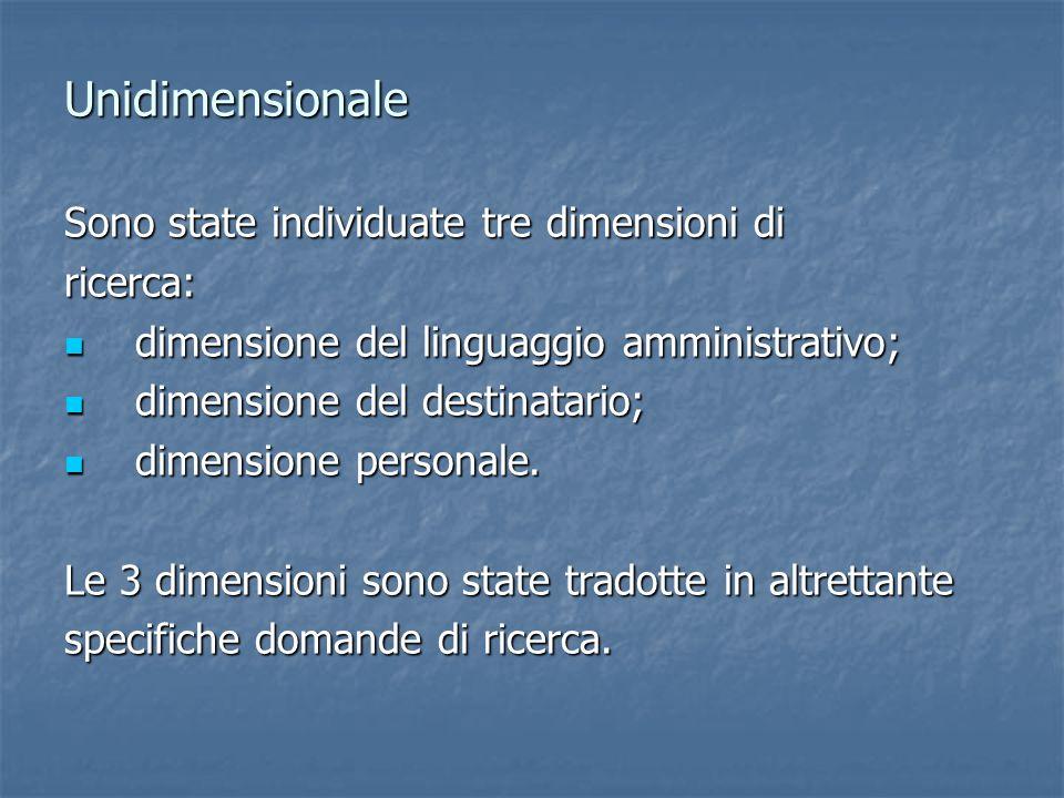 Unidimensionale Sono state individuate tre dimensioni di ricerca: