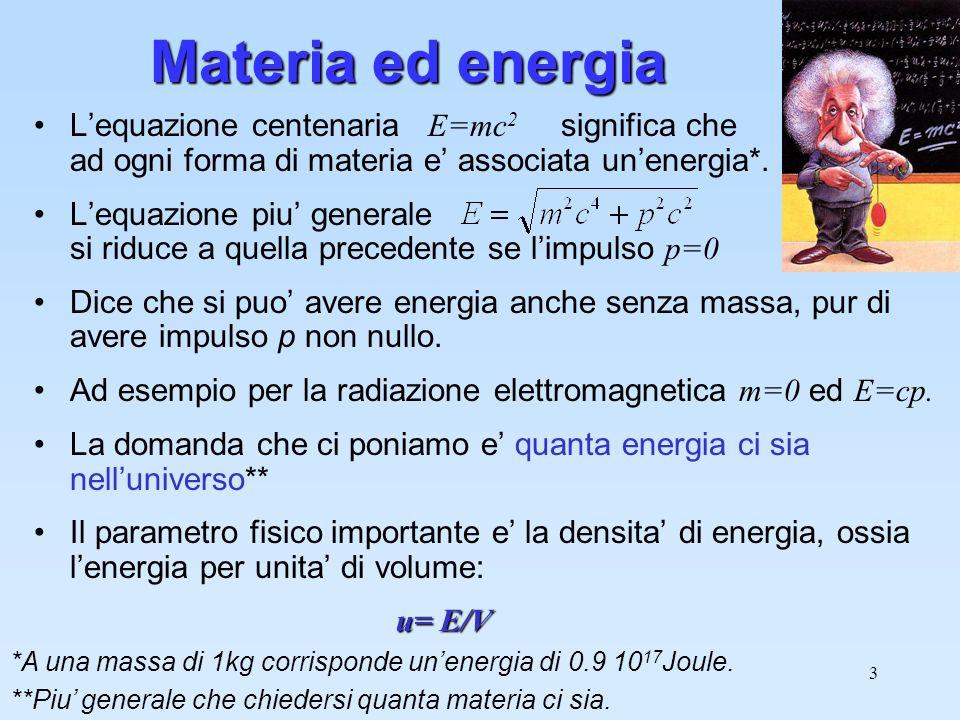 Materia ed energiaL'equazione centenaria E=mc2 significa che ad ogni forma di materia e' associata un'energia*.