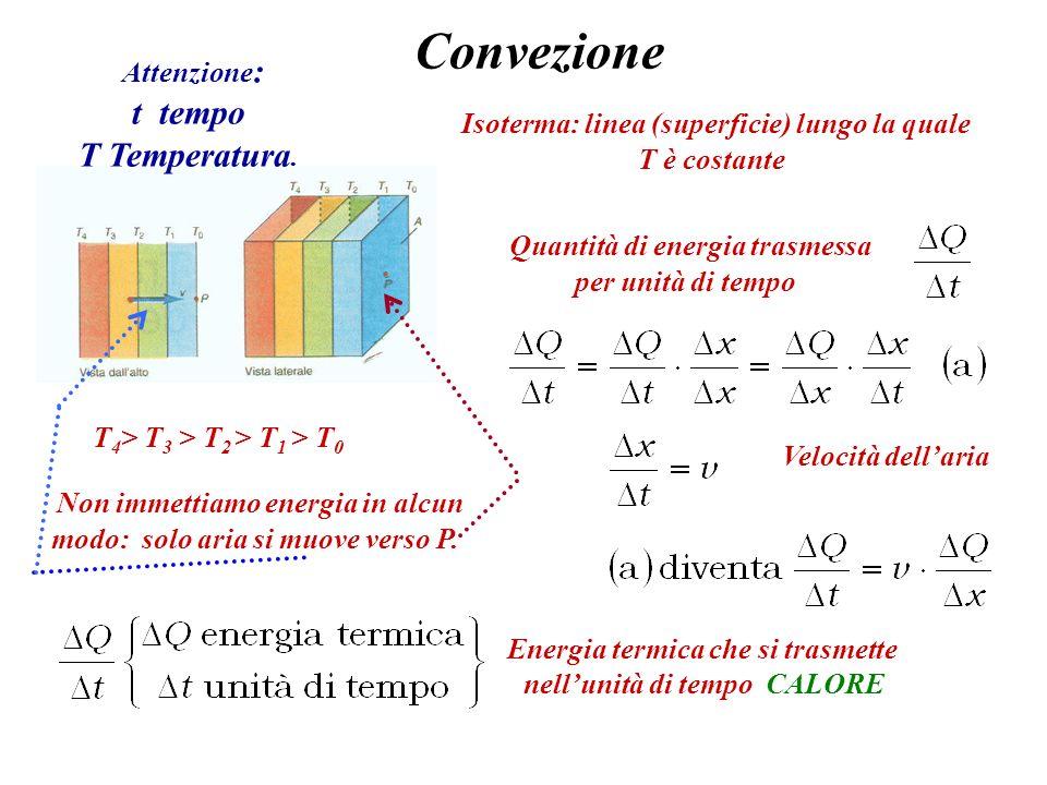 Convezione Attenzione: t tempo T Temperatura.