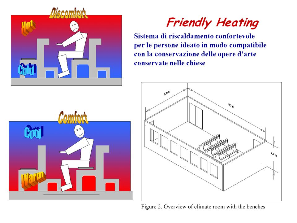 Friendly Heating