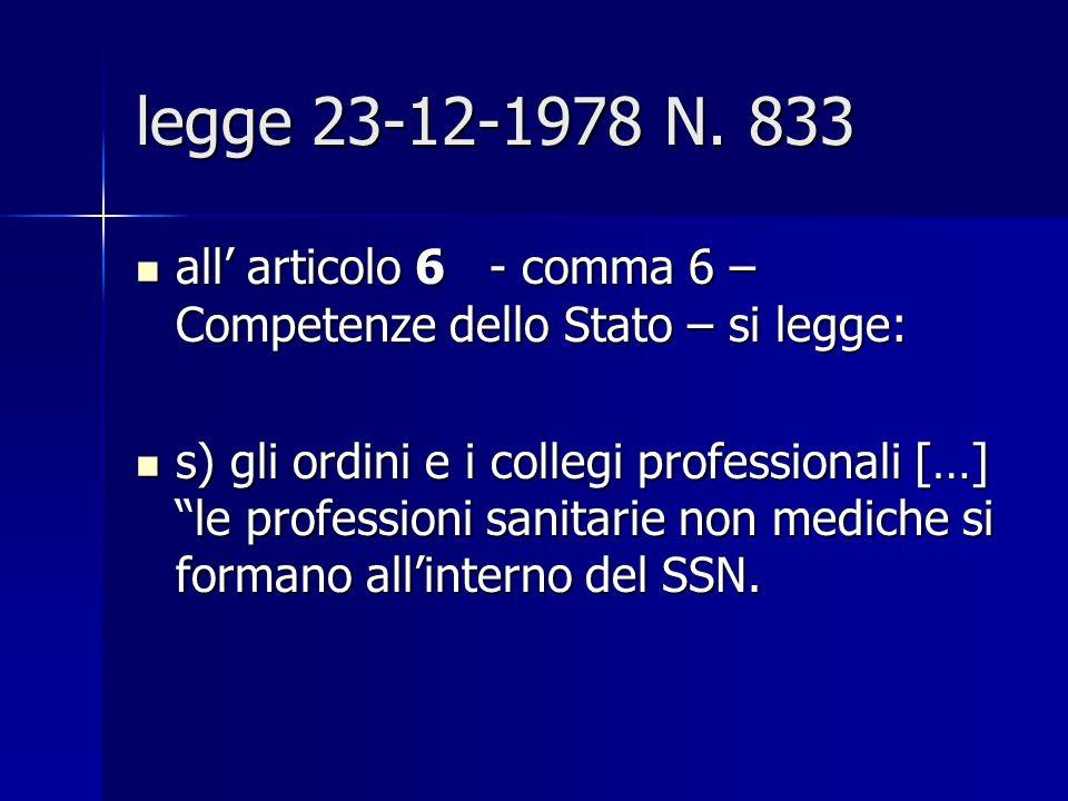 legge 23-12-1978 N. 833all' articolo 6 - comma 6 – Competenze dello Stato – si legge: