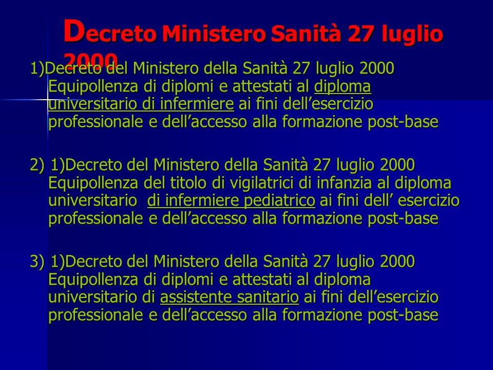 Decreto Ministero Sanità 27 luglio 2000