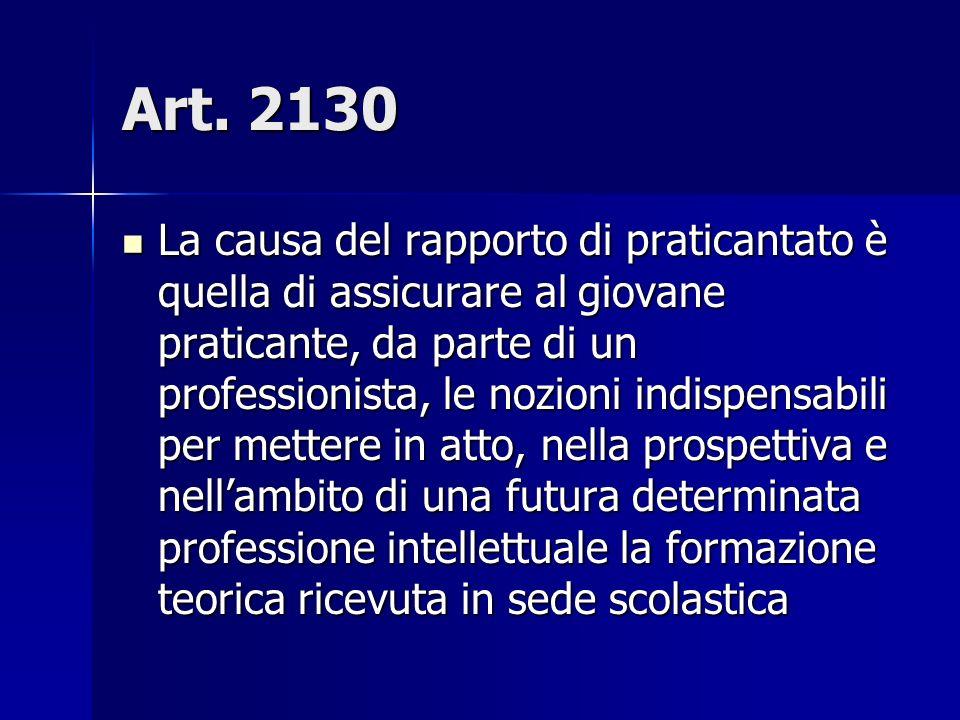 Art. 2130