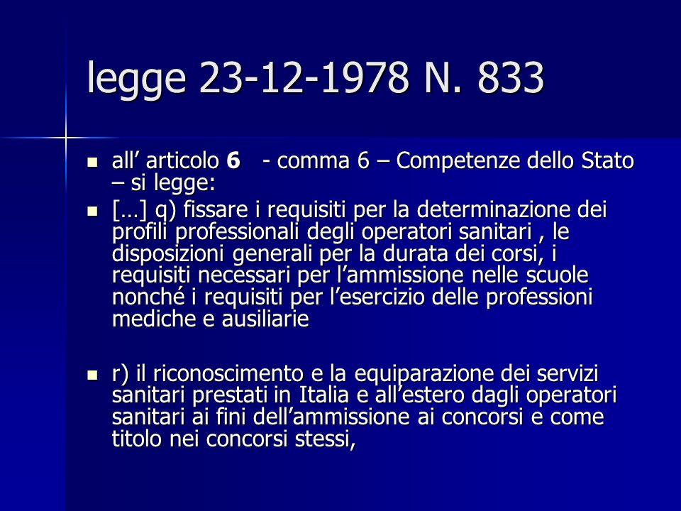 legge 23-12-1978 N. 833 all' articolo 6 - comma 6 – Competenze dello Stato – si legge:
