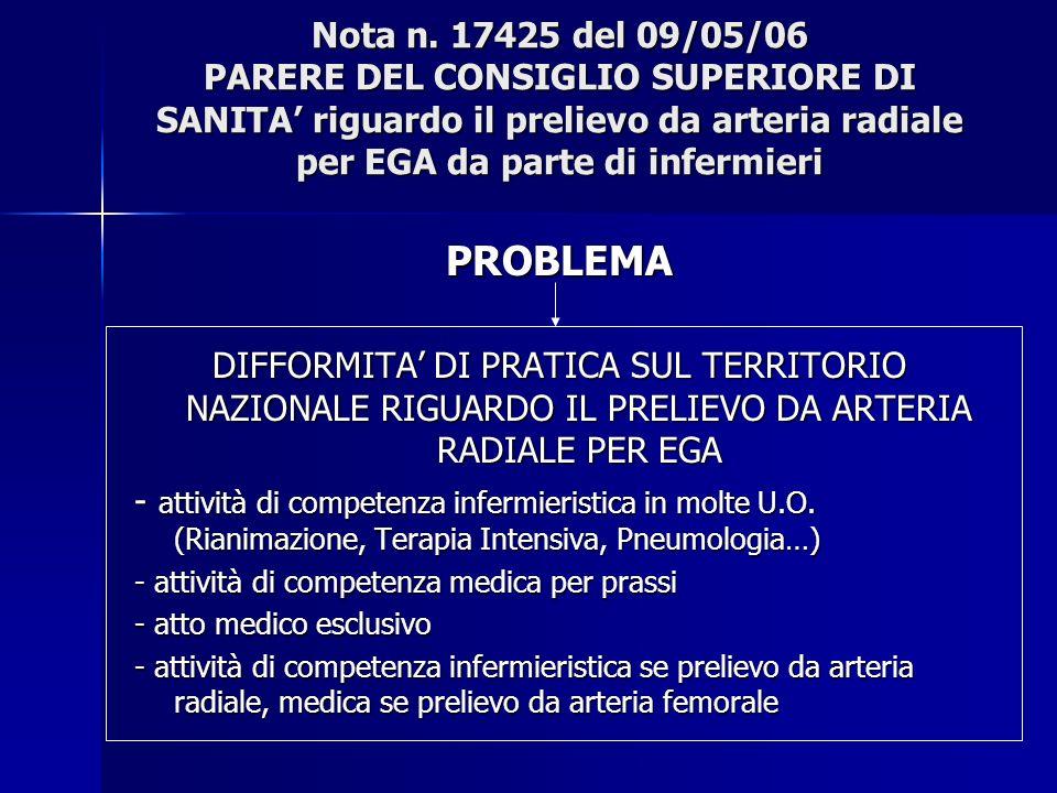 Nota n. 17425 del 09/05/06 PARERE DEL CONSIGLIO SUPERIORE DI SANITA' riguardo il prelievo da arteria radiale per EGA da parte di infermieri