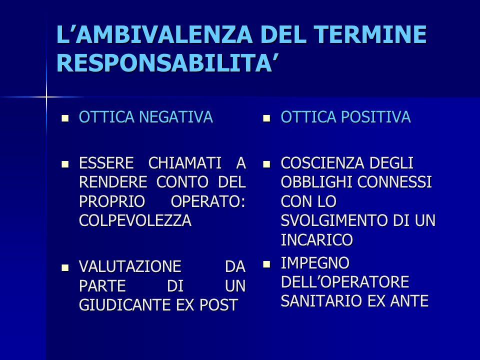 L'AMBIVALENZA DEL TERMINE RESPONSABILITA'