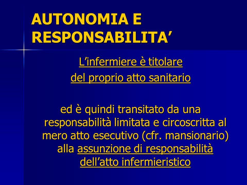 AUTONOMIA E RESPONSABILITA'