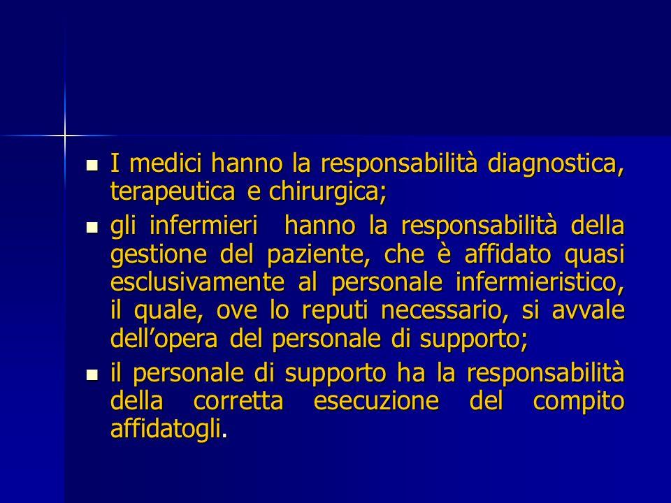 I medici hanno la responsabilità diagnostica, terapeutica e chirurgica;