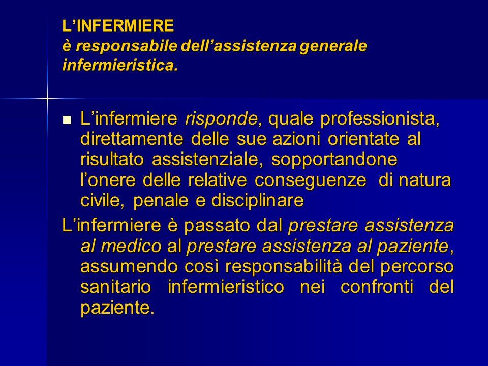 L'INFERMIERE è responsabile dell'assistenza generale infermieristica.