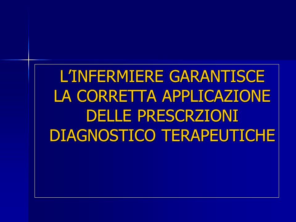 L'INFERMIERE GARANTISCE LA CORRETTA APPLICAZIONE DELLE PRESCRZIONI DIAGNOSTICO TERAPEUTICHE