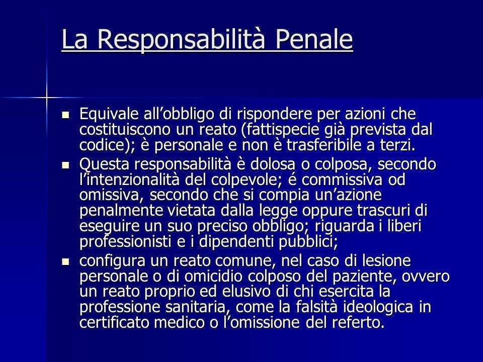 La Responsabilità Penale