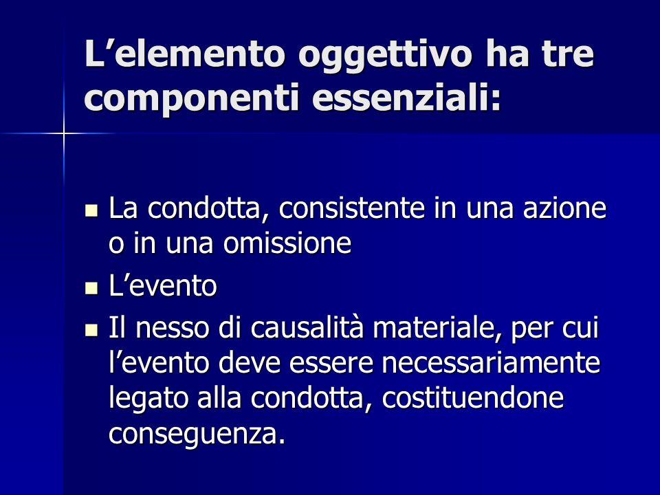 L'elemento oggettivo ha tre componenti essenziali: