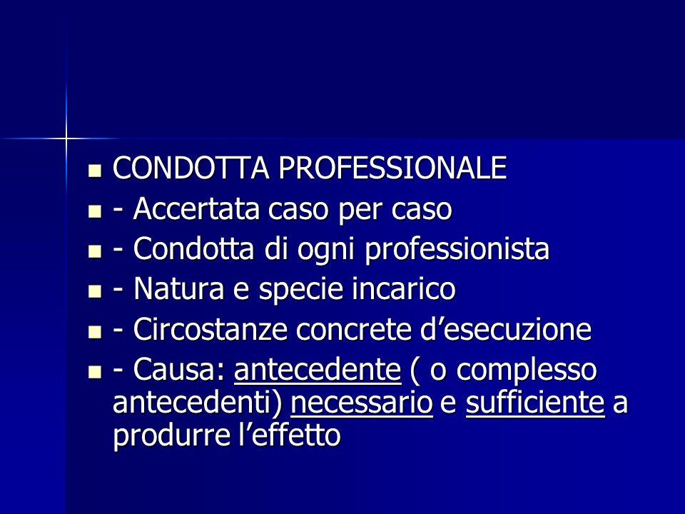CONDOTTA PROFESSIONALE