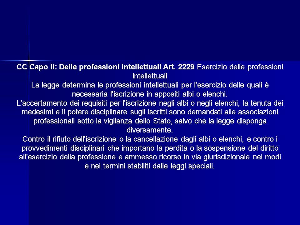 CC Capo II: Delle professioni intellettuali Art