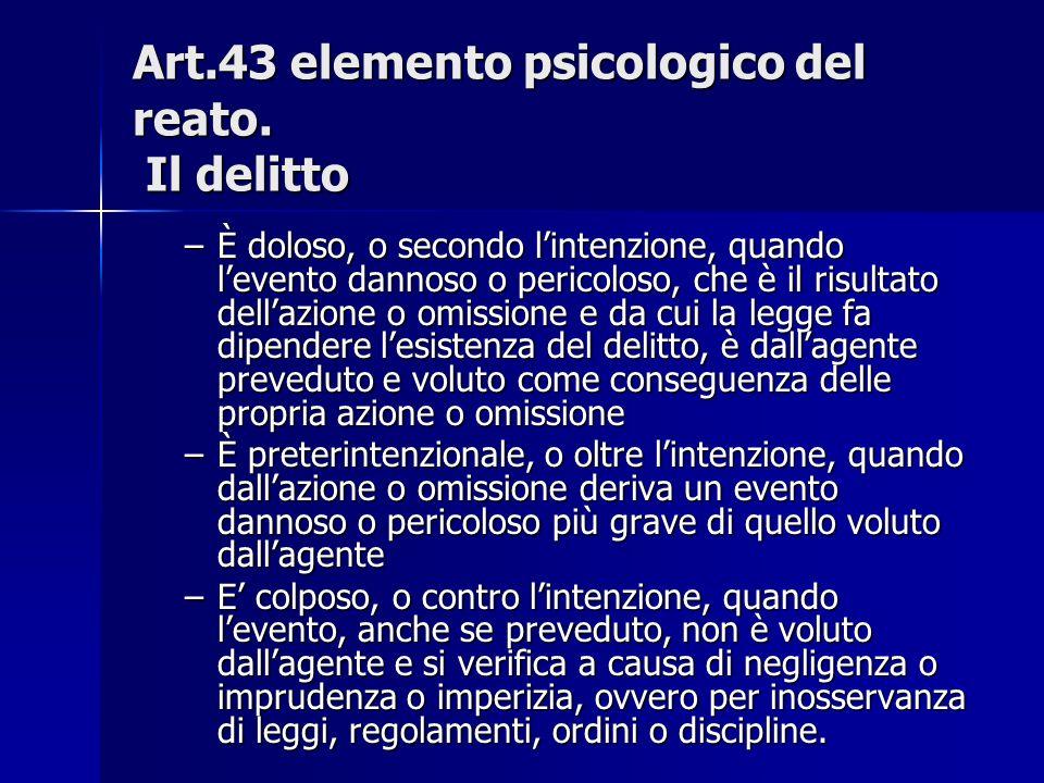 Art.43 elemento psicologico del reato. Il delitto