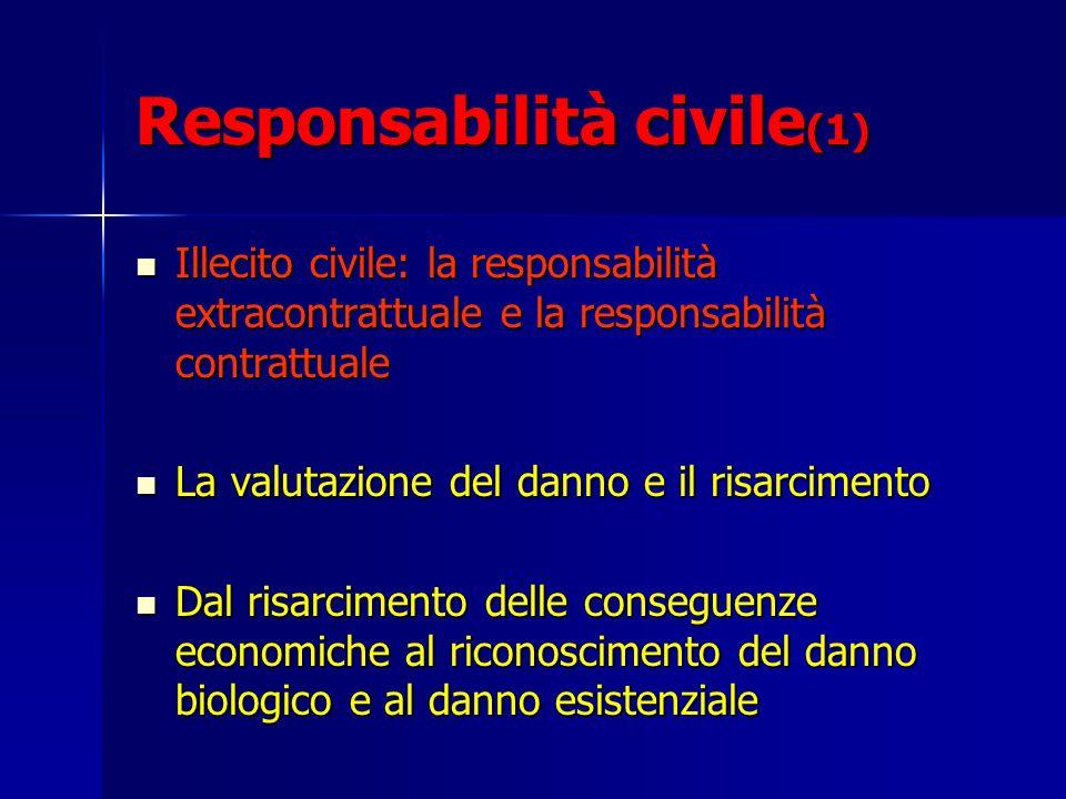 Responsabilità civile(1)