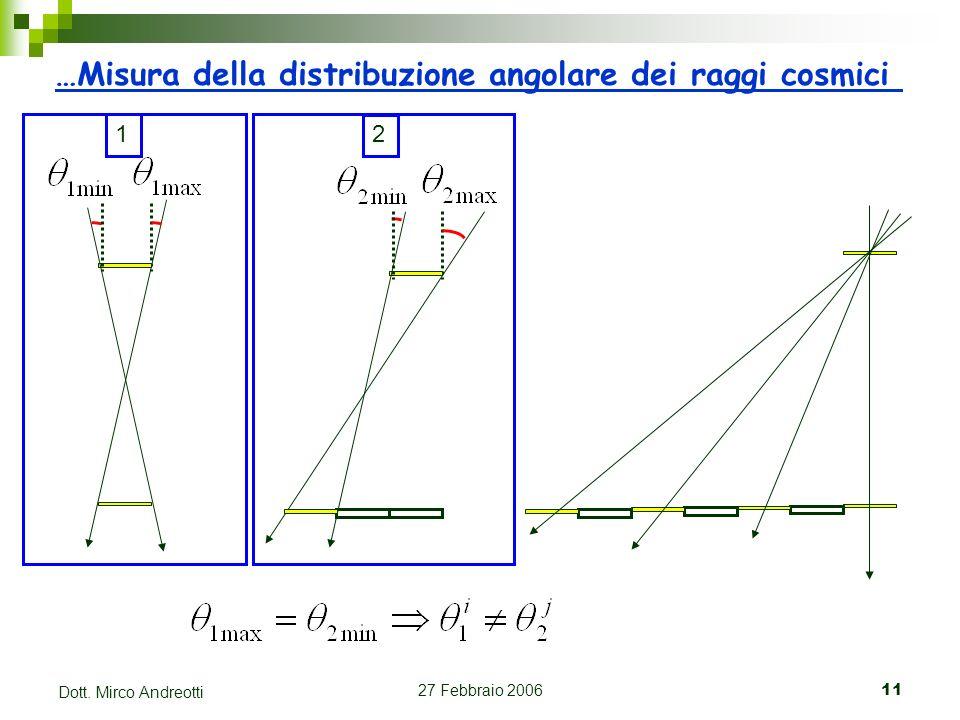 …Misura della distribuzione angolare dei raggi cosmici
