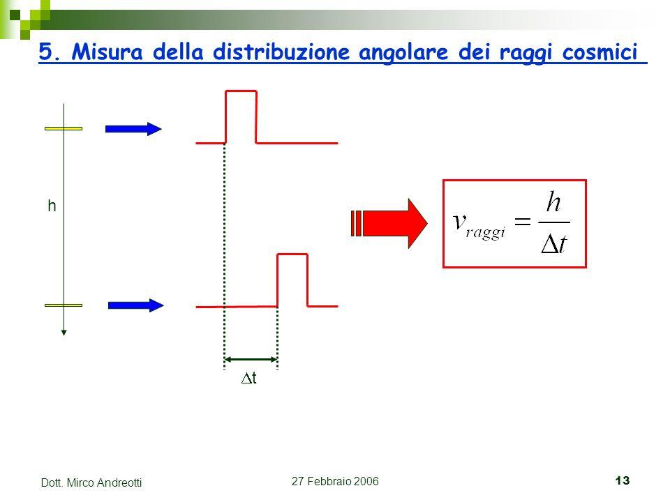 5. Misura della distribuzione angolare dei raggi cosmici