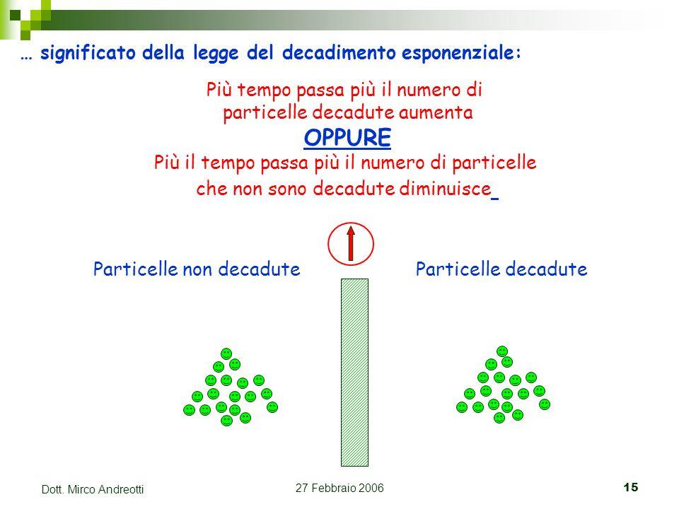 OPPURE … significato della legge del decadimento esponenziale:
