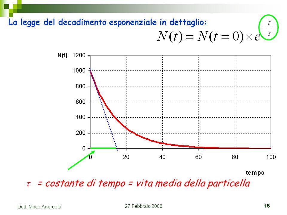 t = costante di tempo = vita media della particella