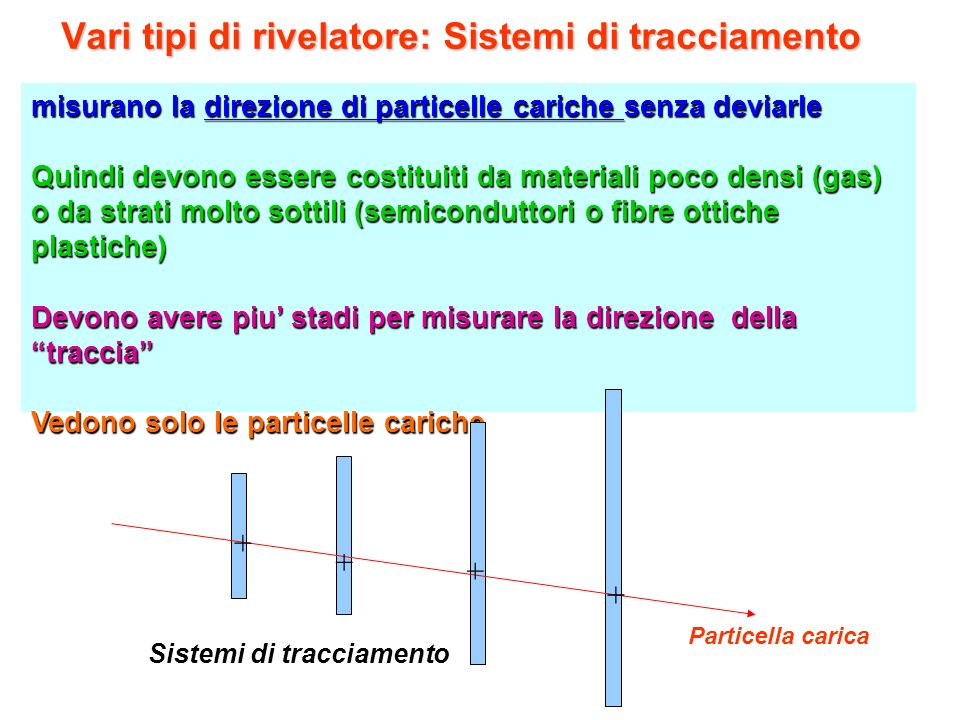 Vari tipi di rivelatore: Sistemi di tracciamento