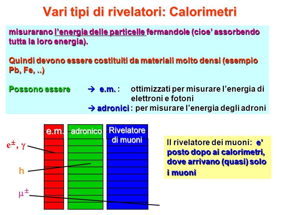 Vari tipi di rivelatori: Calorimetri