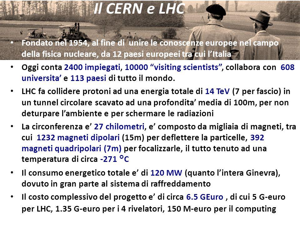 Il CERN e LHC Fondato nel 1954, al fine di unire le conoscenze europee nel campo della fisica nucleare, da 12 paesi europeei tra cui l'Italia.