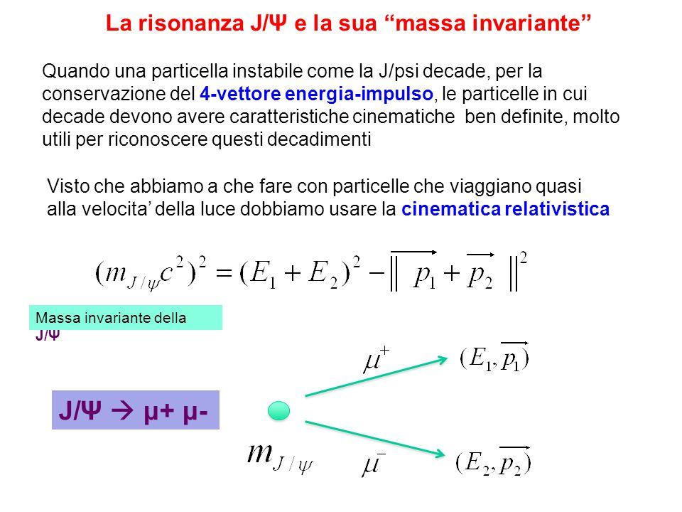 J/Ψ  μ+ μ- La risonanza J/Ψ e la sua massa invariante