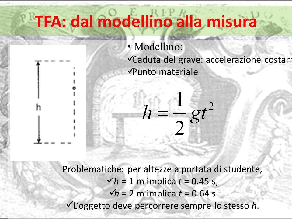 TFA: dal modellino alla misura